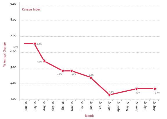 2017-08-graph